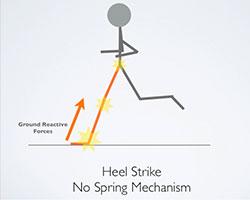 heel-strike